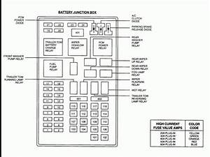 1998 Ford Expedition Fuse Box Diagram