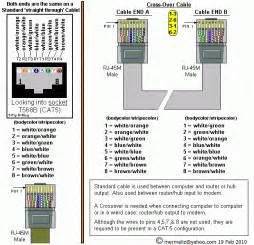 cat 5 wiring cat 6 wiring cat get free image about wiring