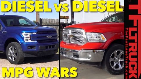 How Thirsty Is The New Ford F-150 Diesel