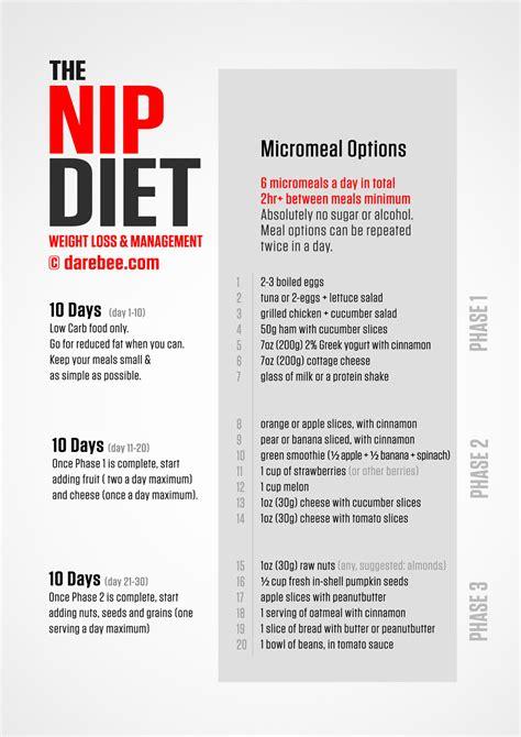 nip diet