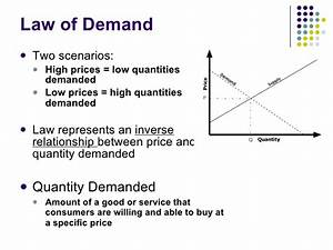 Supply  U0026 Demand Pe Student Notes