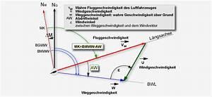 Luftschraube Berechnen : kurse winkel windberechnung die ausbildung zum hubschrauberf hrer der nva ich hab 39 s erlebt ~ Themetempest.com Abrechnung