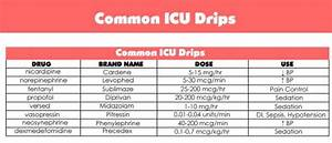 Pin On Medications Drips