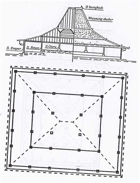 rencana pembangunan masjid watupasar  pantai nampu