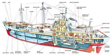 Imagenes De Barcos Y Sus Partes by Construccion De Buques Y Barcos