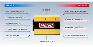 Motec  U0026gt  Hundred Series  U0026gt  Overview