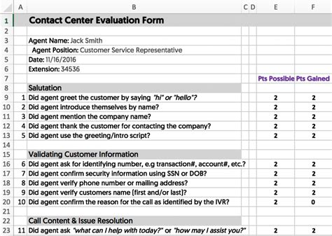 Top Contact Center Kpis For Customer Service Teams In 2017