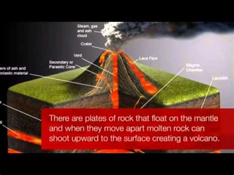 volcanoes   layers   earth youtube