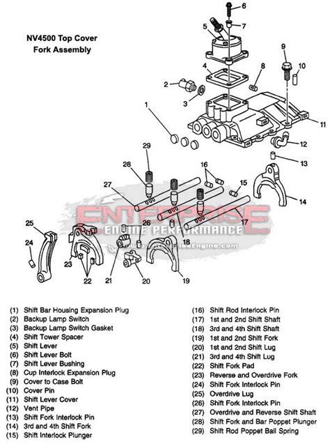 92 Chevy 1500 Transmission Diagram by Nv4500 Parts Diagram Enterprise Engine Performance