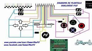 Diagrama De Plantilla Dualshock Ps3
