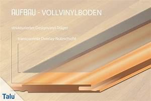 Designboden Vinyl Nachteile : vinylboden auf osb platten hk74 hitoiro ~ Sanjose-hotels-ca.com Haus und Dekorationen