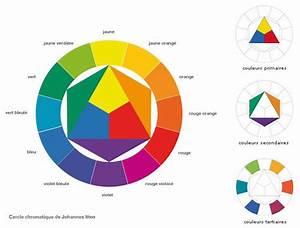 comment porter de nouvelles couleurs bonnegueule With comment faire des couleurs en peinture