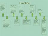 PPT - Alexander Fleming PowerPoint Presentation - ID:347162