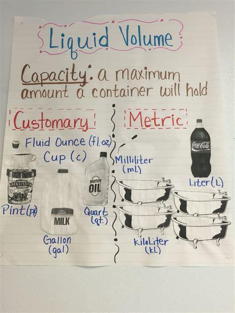 liquid volume anchor chart capacity anchor chart