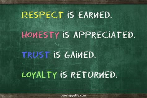 quotes  integrity  loyalty quotesgram