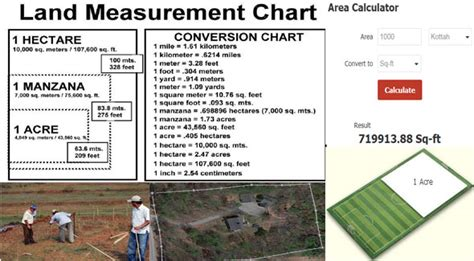 land measurement calculator land measurement conversion table engineering feed