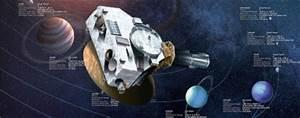 NASA's New Horizons Spacecraft Crosses Neptune Orbit En ...
