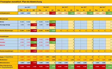 Hier zeigen wir euch, wie ihr in excel eine einfache tabelle. Budgetplanung - Management-Handbuch - business-wissen.de