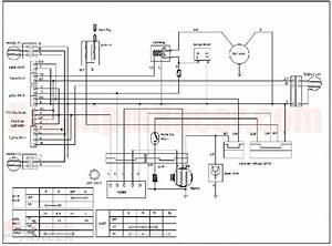 Loncin 250cc Wiring Diagram