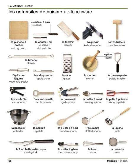 ustensiles de cuisine liste les ustensiles de cuisine et leur nom recherche projets à essayer