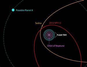 Two Planets Orbit On Same Path - Pics about space