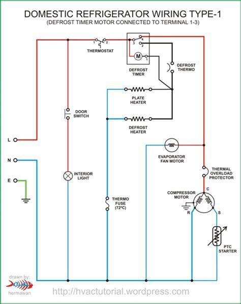 domestic refrigerator wiring hermawans blog refrigeration  air conditioning systems