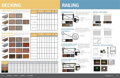 timbertech deck catalog