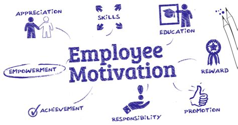 misconceptions  employee motivation