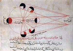 Arab and Islamic Astronomy - Pics about space