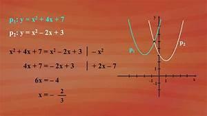 Schnittpunkt Zweier Parabeln Berechnen : grundkurs mathematik 10 schnittmengen von funktionen grundkurs mathematik ard alpha ~ Themetempest.com Abrechnung