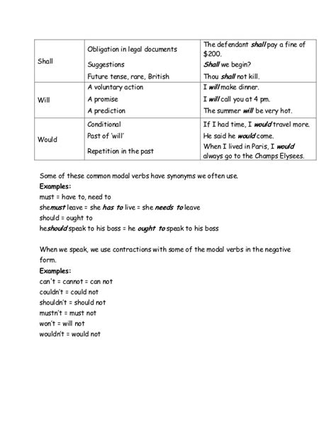 mixed modal verbs exercises pdf with answers modal verbs