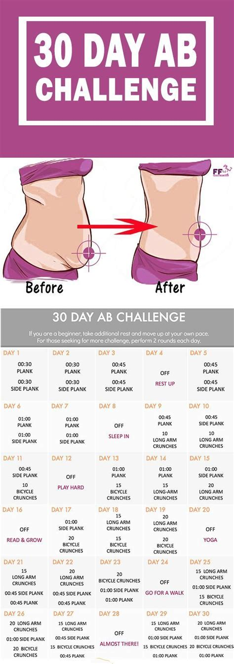 ve burning stomach slimming 30 day ab challenge best ab exercises to lose belly