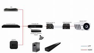 Bose Soundbar Cinemate 130 Manual