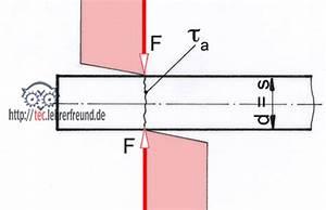 Basis Berechnen : festigkeitsberechnungen 6 abscherung tec lehrerfreund ~ Themetempest.com Abrechnung