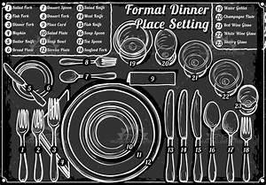 Dinner 04 Placemat 2d