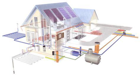 bureau etude energie esprit partenaire bureau d 39 études installateur d