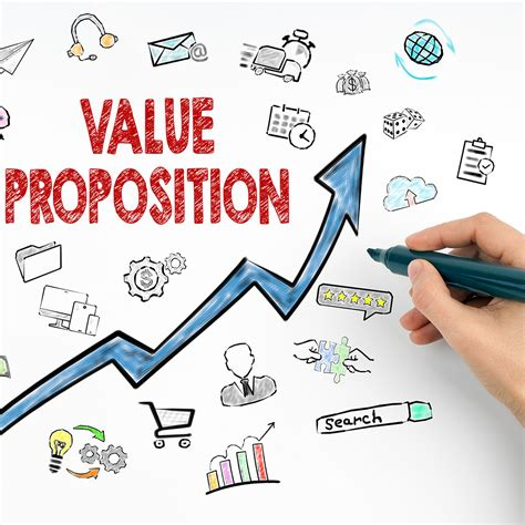 Structuring the Value Proposition - CCSalesPro