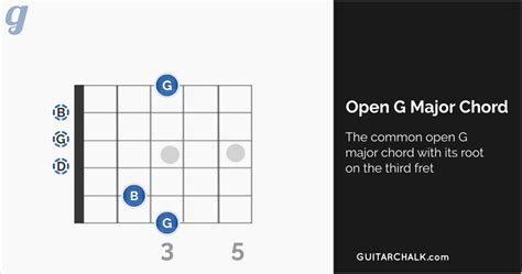 chord guitar reference  diagrams  tabs guitar chalk