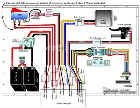 razor electric bike wiring diagram clipart best