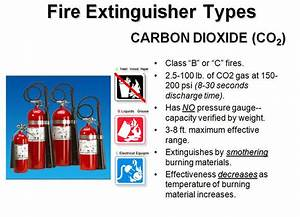 Fire Extinguisher Types Carbon Dioxide