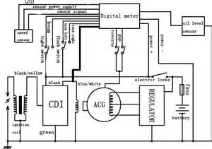 zongshen 250 quad wiring diagram zongshen image zongshen 125cc wiring diagram zongshen auto wiring diagram database on zongshen 250 quad wiring diagram