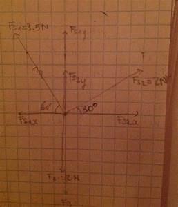 Forces And Equilibrium  U2013 Claralizasoain