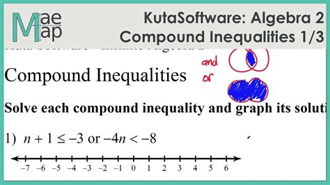 worksheet graphing compound inequalities worksheet grass