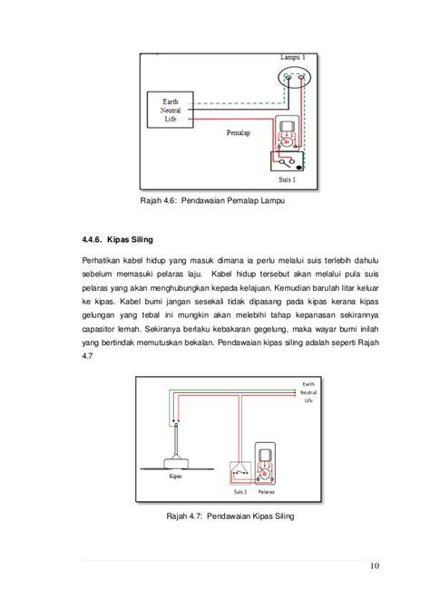 diagram wiring kipas rumah choice image wiring diagram