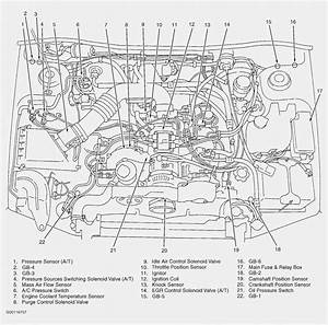 4 Subaru Tribeca Engine Diagram 4 Subaru Tribeca Engine Diagram