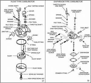 Tecumseh Carburetor Diagram