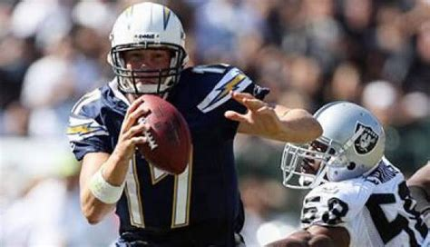 San Diego Chargers Odds To Win 2009 Super Bowl
