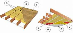 Plancher Bois Etage : composition kit maison ossature bois ~ Premium-room.com Idées de Décoration
