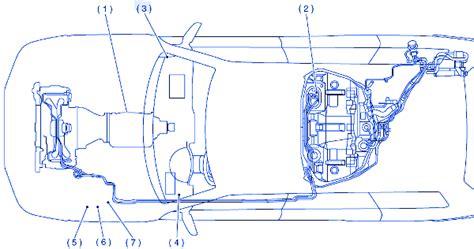 Subaru Outback Interior Fuse Box Block Circuit