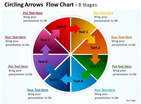 circling arrows intertwined flow chart showing process